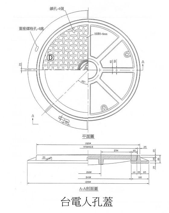 電力高壓低壓人孔鑄鐵蓋